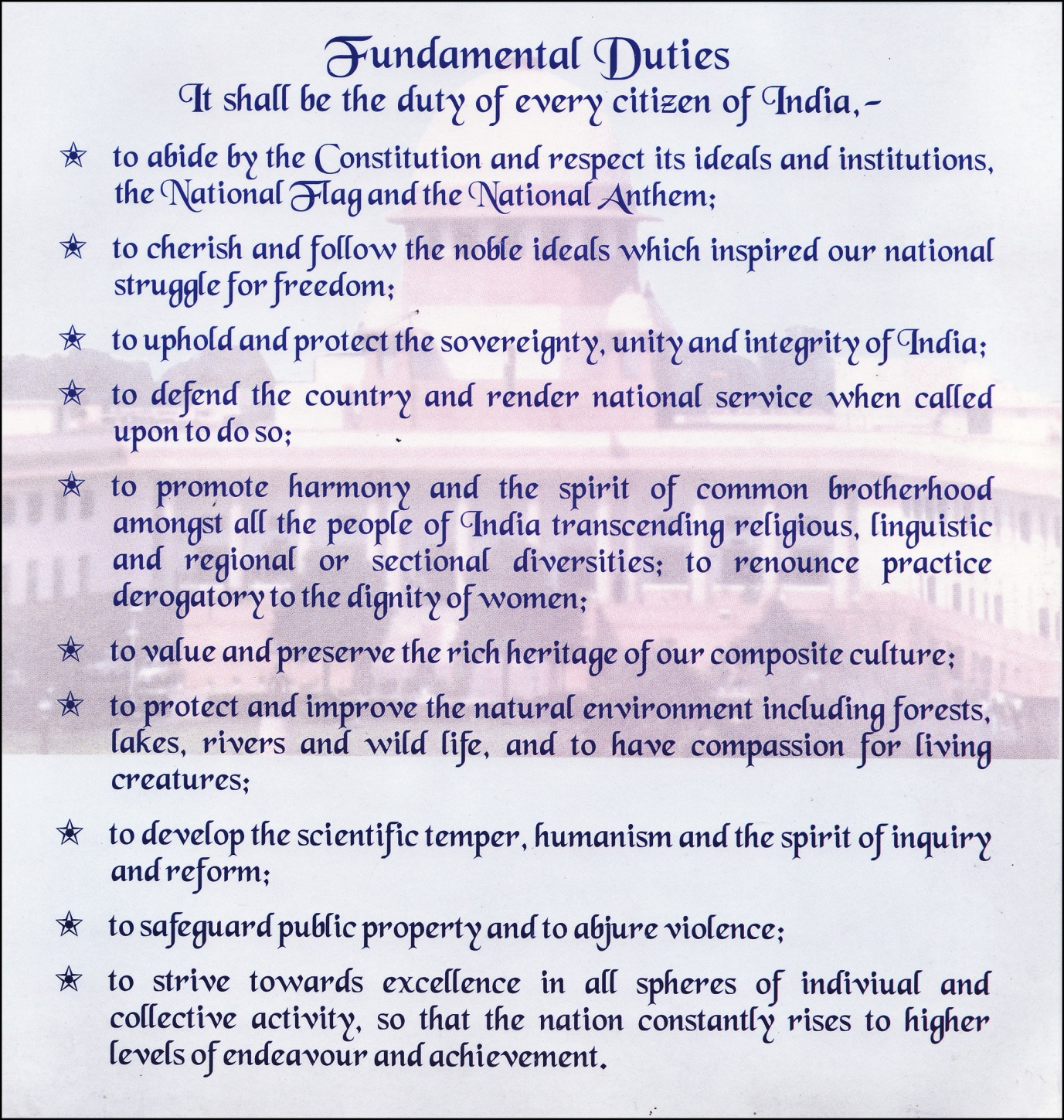 fundamental rights and duties of india Democratic rights are based on the theory that rights are not created by the state individuals are born with right it is on this theory that the indians 51a, part iva of the indian constitution, specifies the list of fundamental duties of the citizens it says it shall be the duty of every citizen of india.